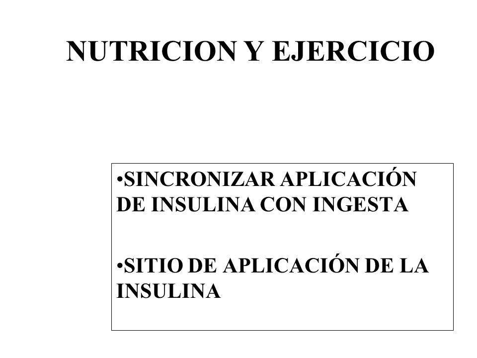 NUTRICION Y EJERCICIO SINCRONIZAR APLICACIÓN DE INSULINA CON INGESTA SITIO DE APLICACIÓN DE LA INSULINA