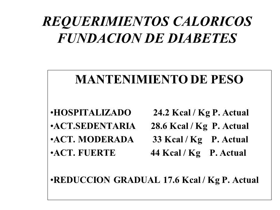 REQUERIMIENTOS CALORICOS FUNDACION DE DIABETES MANTENIMIENTO DE PESO HOSPITALIZADO 24.2 Kcal / Kg P. Actual ACT.SEDENTARIA 28.6 Kcal / Kg P. Actual AC