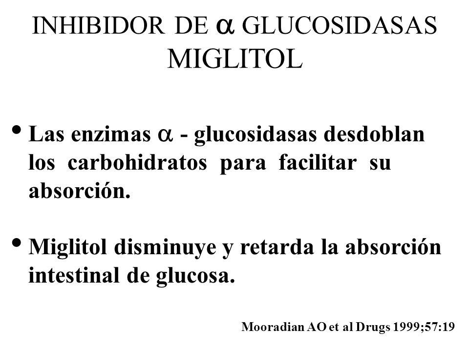 INHIBIDOR DE GLUCOSIDASAS MIGLITOL Las enzimas - glucosidasas desdoblan los carbohidratos para facilitar su absorción. Miglitol disminuye y retarda la