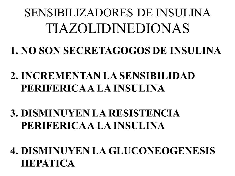 SENSIBILIZADORES DE INSULINA TIAZOLIDINEDIONAS 1. NO SON SECRETAGOGOS DE INSULINA 2. INCREMENTAN LA SENSIBILIDAD PERIFERICA A LA INSULINA 3. DISMINUYE