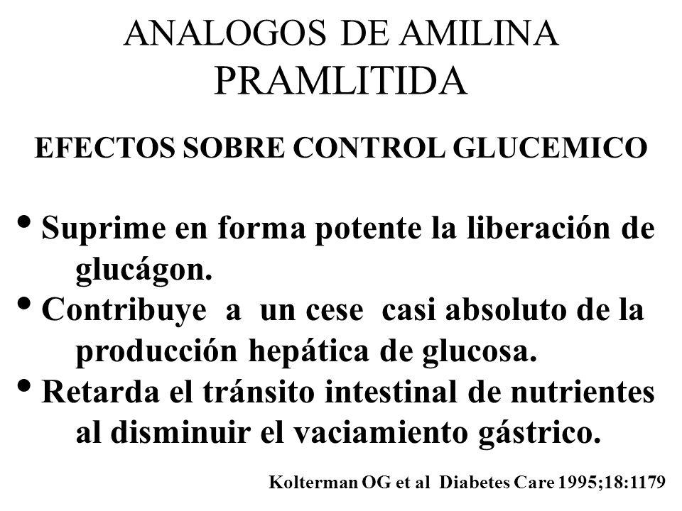 ANALOGOS DE AMILINA PRAMLITIDA EFECTOS SOBRE CONTROL GLUCEMICO Suprime en forma potente la liberación de glucágon. Contribuye a un cese casi absoluto