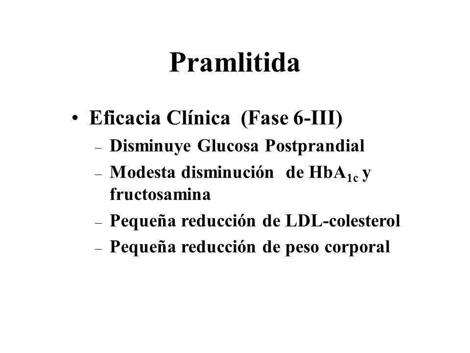 Pramlitida Eficacia Clínica (Fase 6-III) – Disminuye Glucosa Postprandial – Modesta disminución de HbA 1c y fructosamina – Pequeña reducción de LDL-co