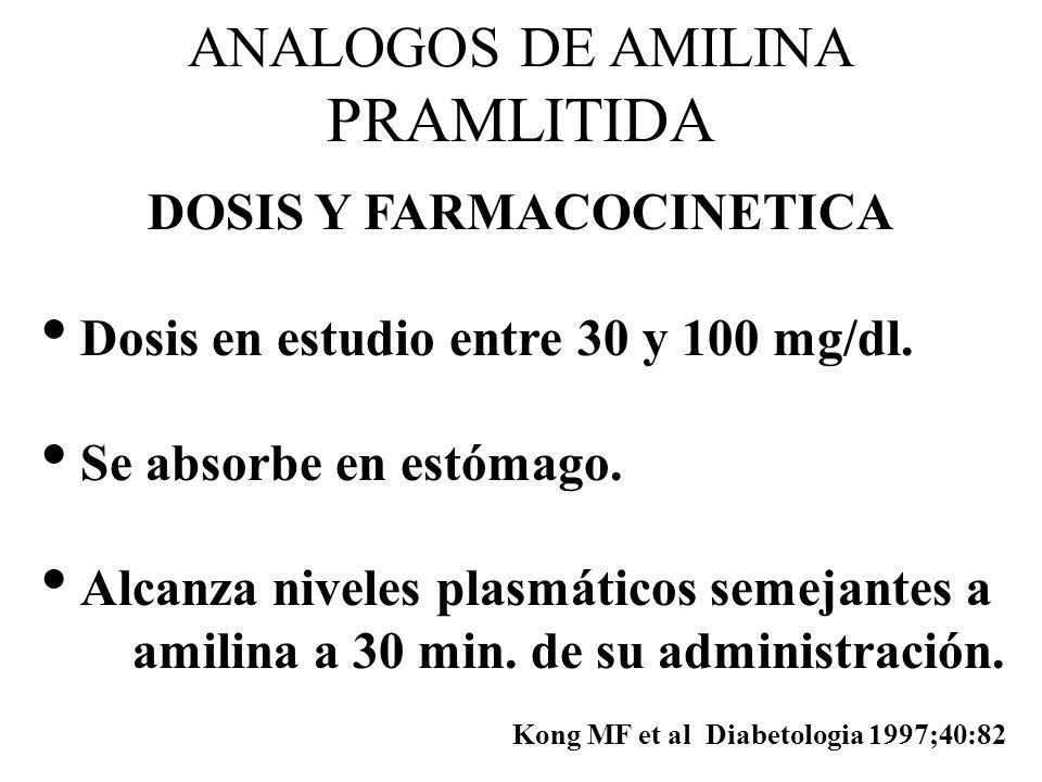 ANALOGOS DE AMILINA PRAMLITIDA DOSIS Y FARMACOCINETICA Dosis en estudio entre 30 y 100 mg/dl. Se absorbe en estómago. Alcanza niveles plasmáticos seme