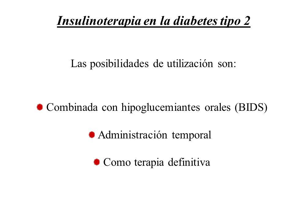 Las posibilidades de utilización son: Combinada con hipoglucemiantes orales (BIDS) Administración temporal Como terapia definitiva Insulinoterapia en