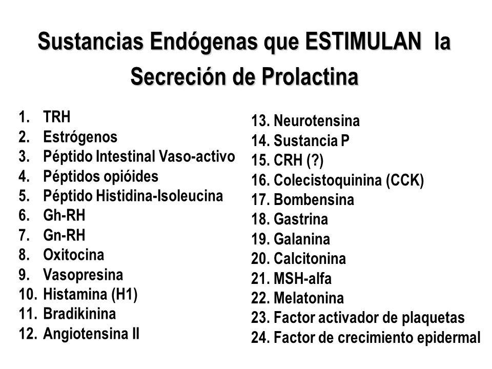 Sustancias Endógenas que ESTIMULAN la Secreción de Prolactina 1.TRH 2.Estrógenos 3.Péptido Intestinal Vaso-activo 4.Péptidos opióides 5.Péptido Histid