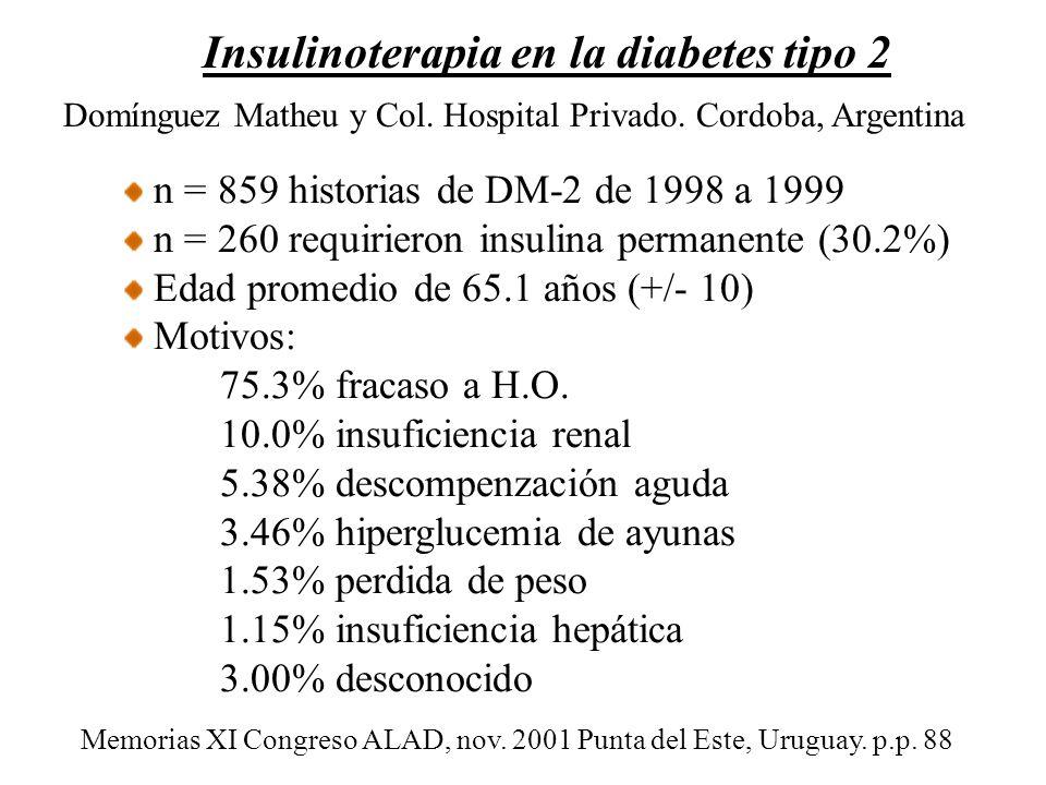n = 859 historias de DM-2 de 1998 a 1999 n = 260 requirieron insulina permanente (30.2%) Edad promedio de 65.1 años (+/- 10) Motivos: 75.3% fracaso a