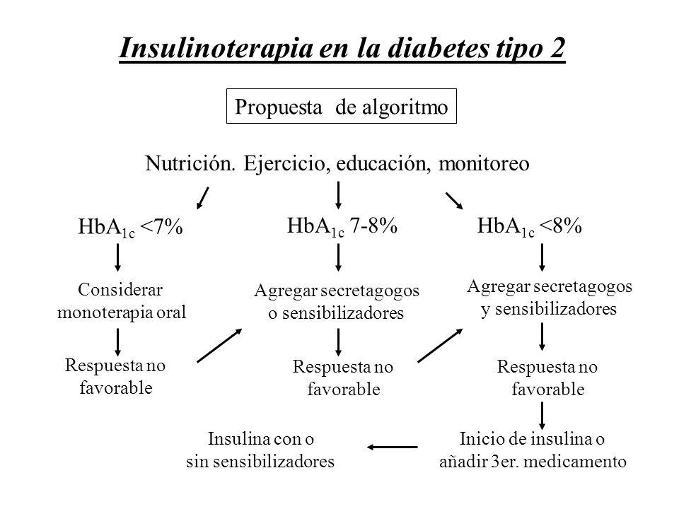 Propuesta de algoritmo Nutrición. Ejercicio, educación, monitoreo Insulinoterapia en la diabetes tipo 2 HbA 1c <7% HbA 1c 7-8% HbA 1c <8% Agregar secr