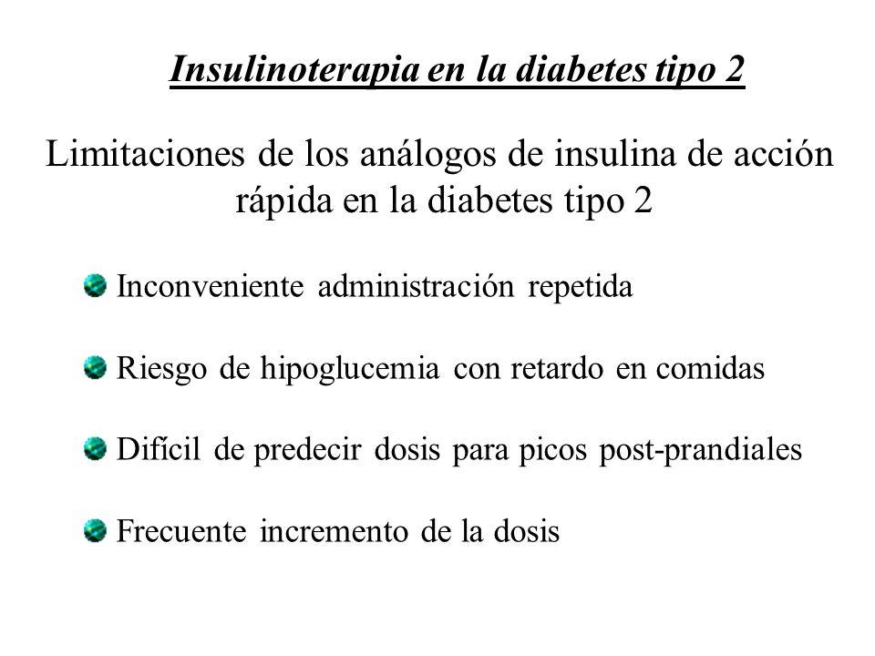Limitaciones de los análogos de insulina de acción rápida en la diabetes tipo 2 Inconveniente administración repetida Riesgo de hipoglucemia con retar