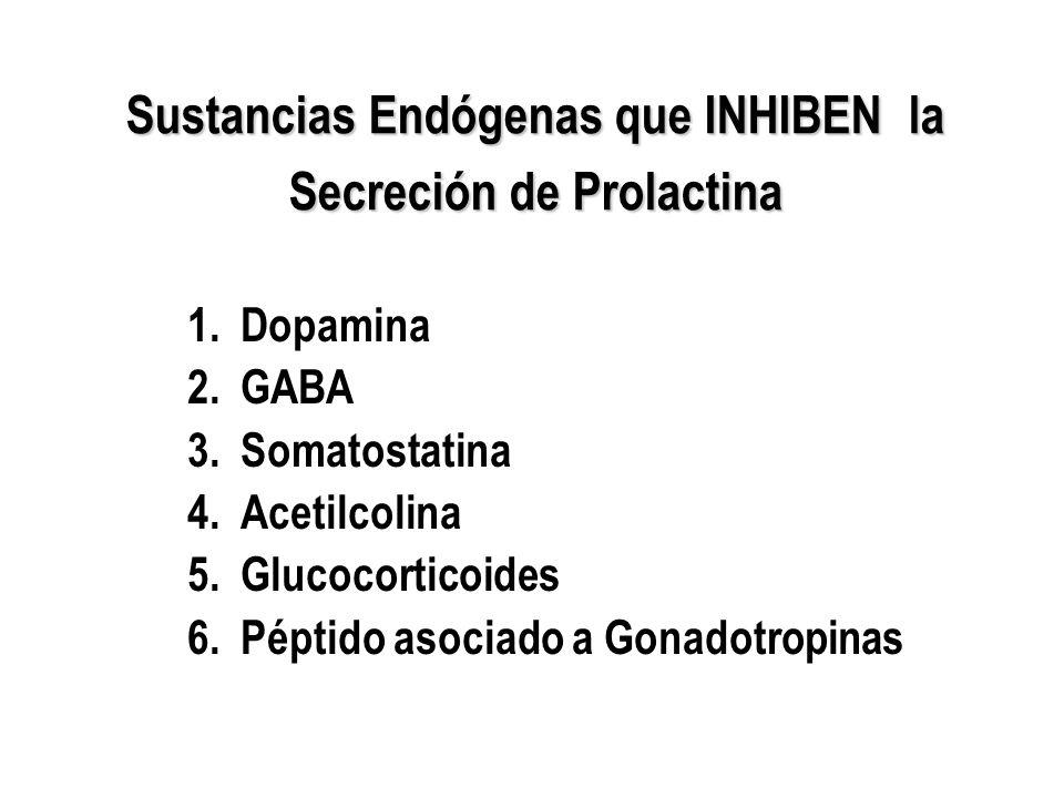 Sustancias Endógenas que INHIBEN la Secreción de Prolactina 1.Dopamina 2.GABA 3.Somatostatina 4.Acetilcolina 5.Glucocorticoides 6.Péptido asociado a G