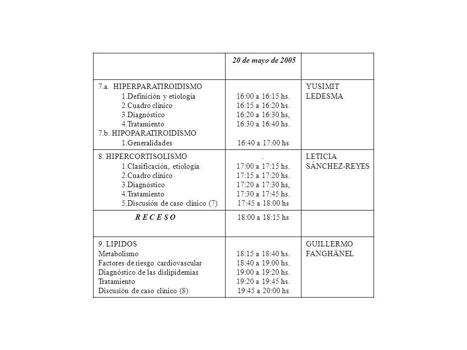 20 de mayo de 2005 7.a. HIPERPARATIROIDISMO 1.Definición y etiología 2.Cuadro clínico 3.Diagnóstico 4.Tratamiento 7.b. HIPOPARATIROIDISMO 1.Generalida