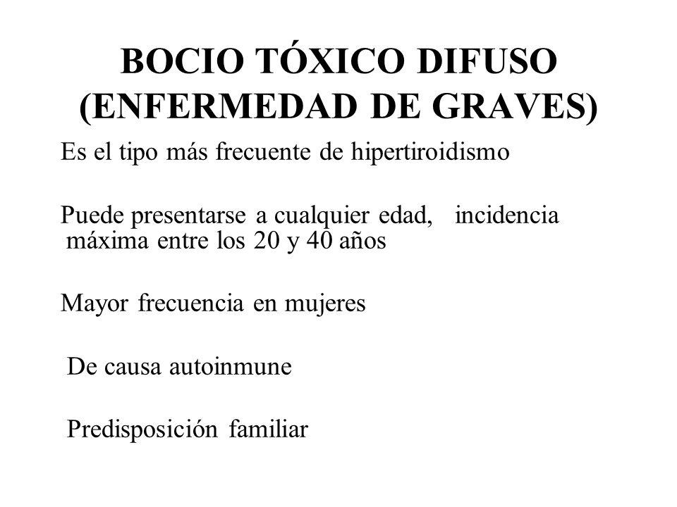 BOCIO TÓXICO DIFUSO (ENFERMEDAD DE GRAVES) Es el tipo más frecuente de hipertiroidismo Puede presentarse a cualquier edad, incidencia máxima entre los