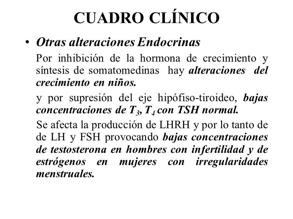 CUADRO CLÍNICO Otras alteraciones Endocrinas Por inhibición de la hormona de crecimiento y síntesis de somatomedinas hay alteraciones del crecimiento