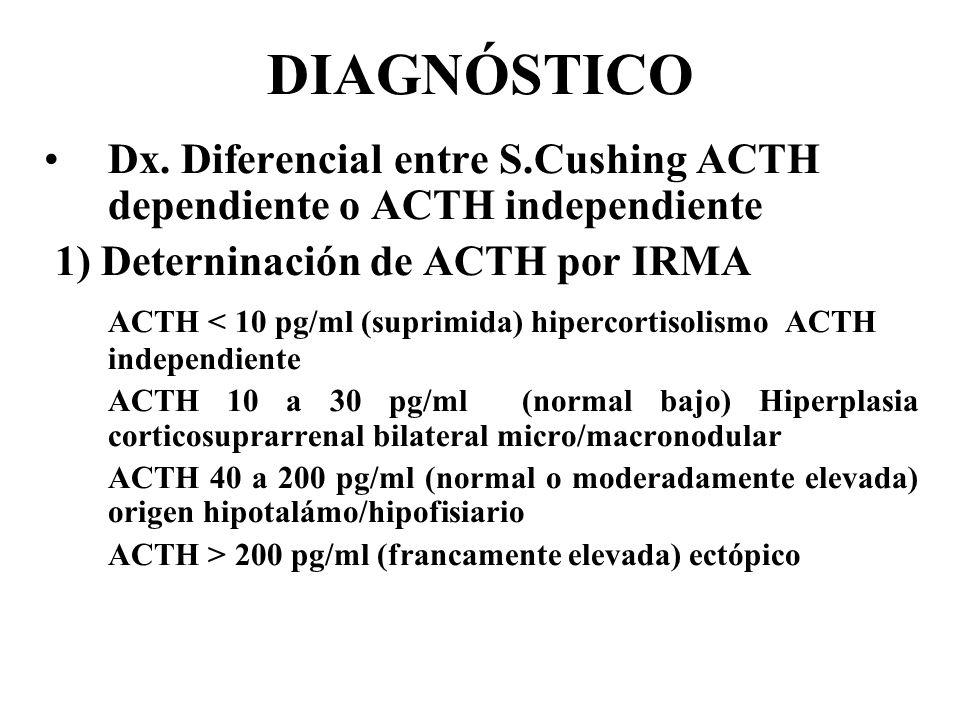 DIAGNÓSTICO Dx. Diferencial entre S.Cushing ACTH dependiente o ACTH independiente 1) Deterninación de ACTH por IRMA ACTH < 10 pg/ml (suprimida) hiperc