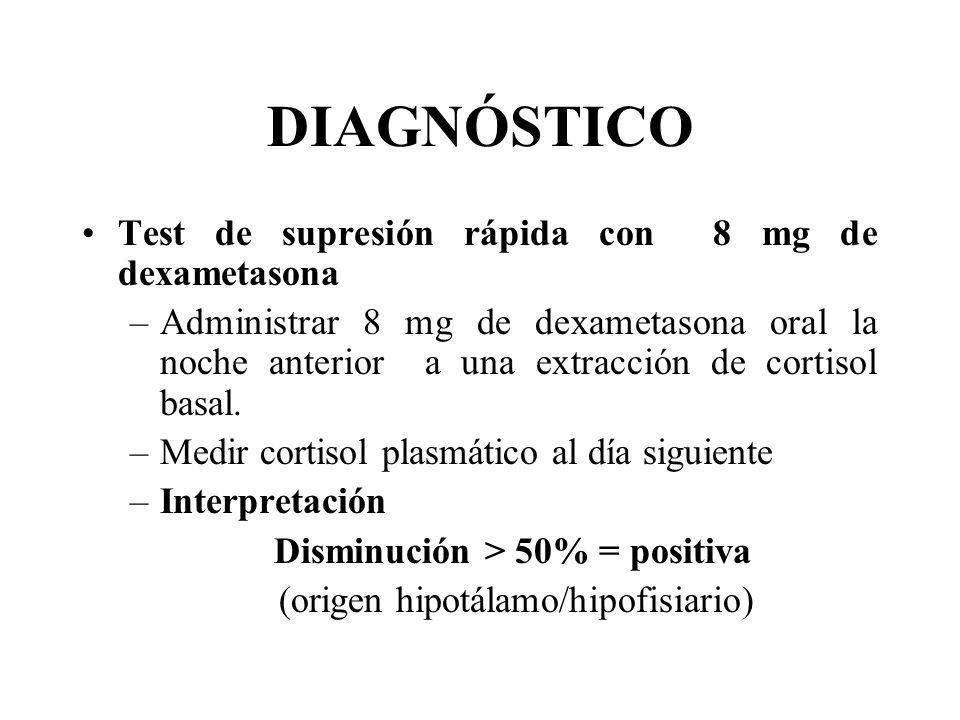 DIAGNÓSTICO Test de supresión rápida con 8 mg de dexametasona –Administrar 8 mg de dexametasona oral la noche anterior a una extracción de cortisol ba