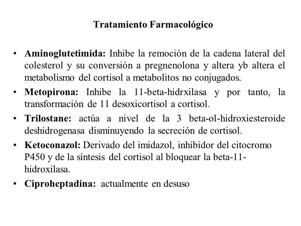 Tratamiento Farmacológico Aminoglutetimida: Inhibe la remoción de la cadena lateral del colesterol y su conversión a pregnenolona y altera yb altera e