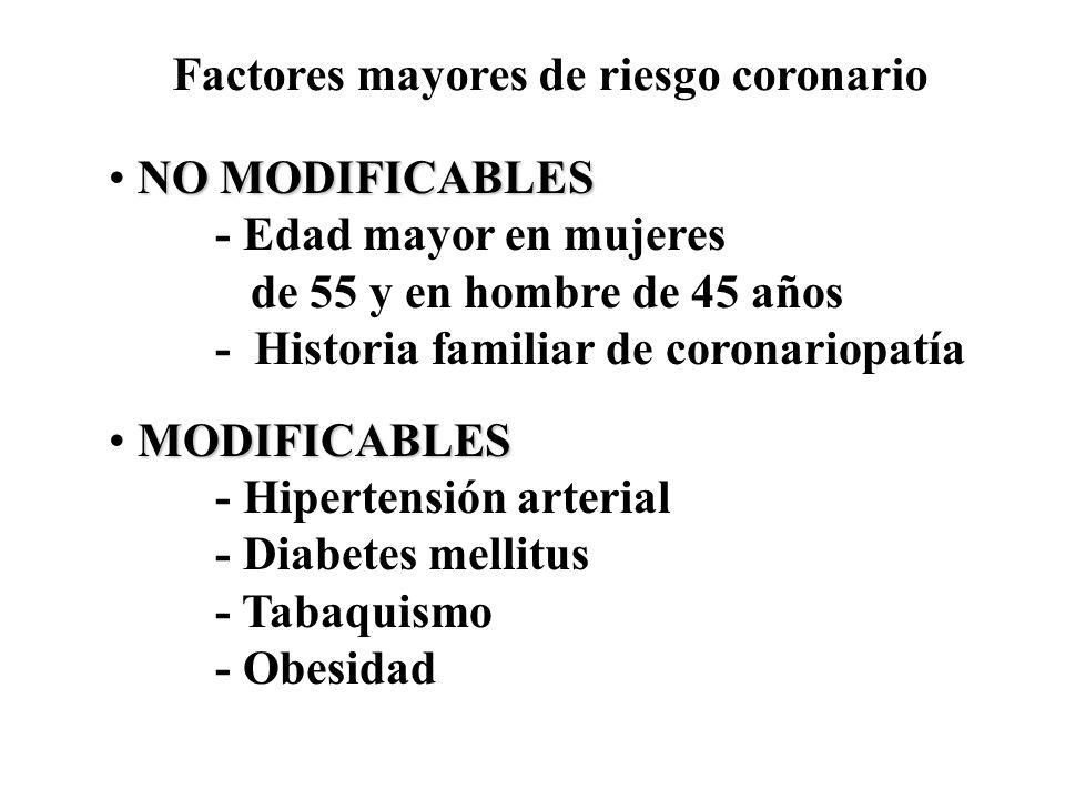 NO MODIFICABLES - Edad mayor en mujeres de 55 y en hombre de 45 años - Historia familiar de coronariopatía MODIFICABLES - Hipertensión arterial - Diab