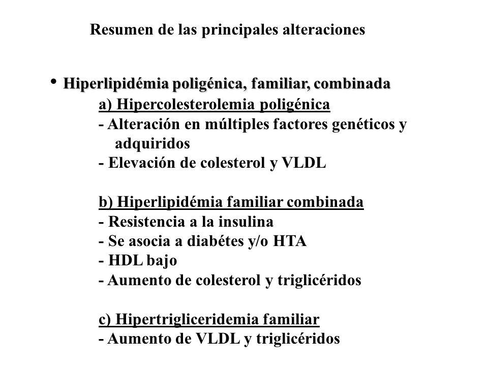 Hiperlipidémia poligénica, familiar, combinada a) Hipercolesterolemia poligénica - Alteración en múltiples factores genéticos y adquiridos - Elevación