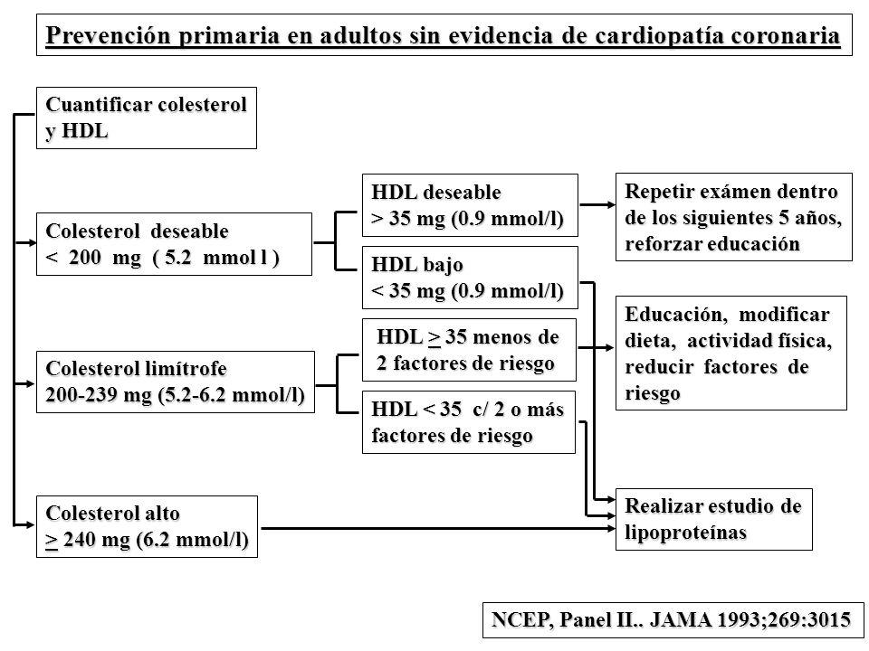 Cuantificar colesterol y HDL Colesterol alto > 240 mg (6.2 mmol/l) Colesterol deseable < 200 mg ( 5.2 mmol l ) Colesterol limítrofe 200-239 mg (5.2-6.