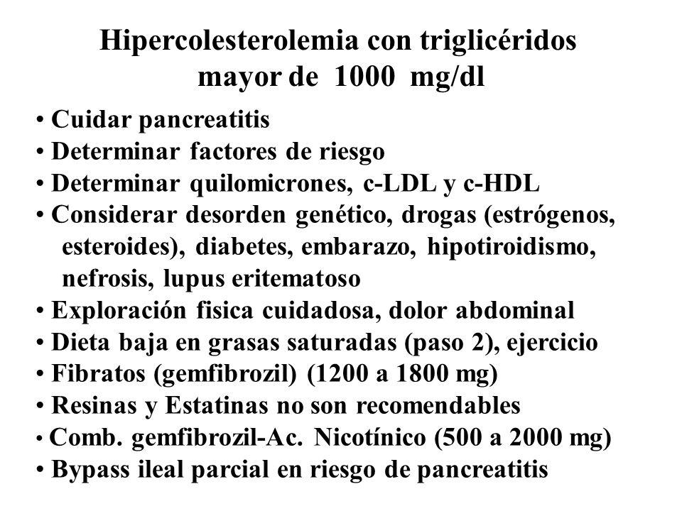 Cuidar pancreatitis Determinar factores de riesgo Determinar quilomicrones, c-LDL y c-HDL Considerar desorden genético, drogas (estrógenos, esteroides