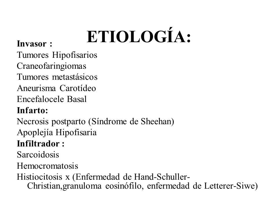 ETIOLOGÍA: Invasor : Tumores Hipofisarios Craneofaringiomas Tumores metastásicos Aneurisma Carotídeo Encefalocele Basal Infarto: Necrosis postparto (S