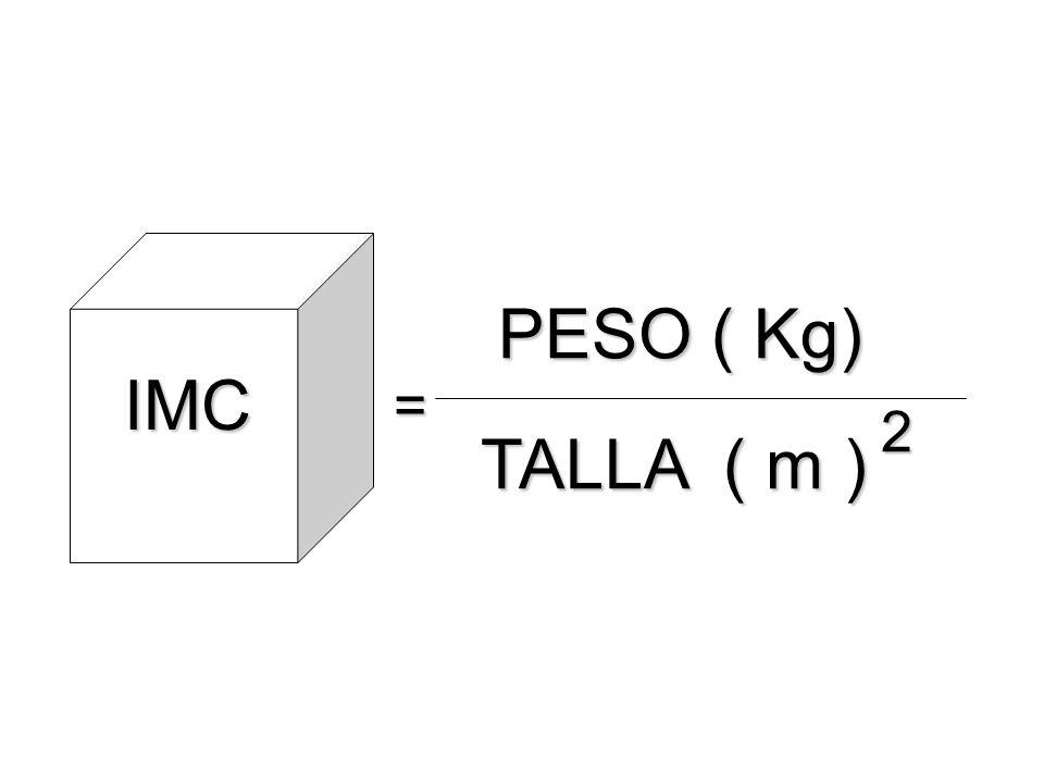 PESO ( Kg) TALLA ( m ) 2 IMC =
