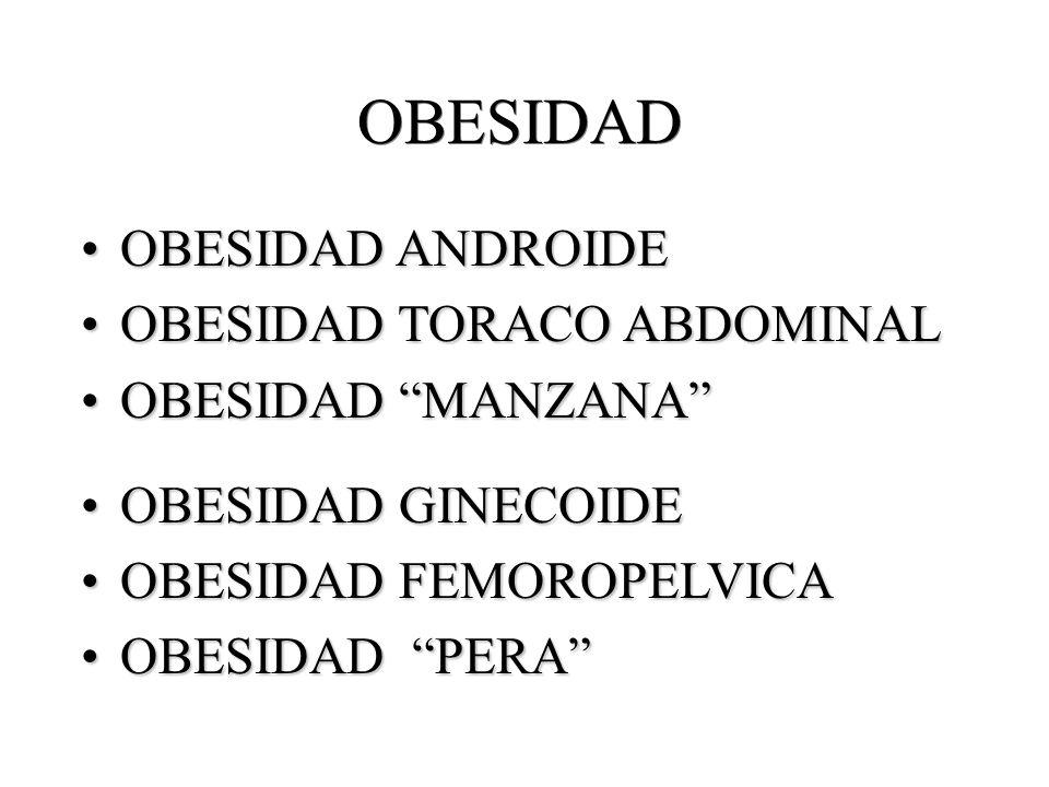 OBESIDAD OBESIDAD ANDROIDEOBESIDAD ANDROIDE OBESIDAD TORACO ABDOMINALOBESIDAD TORACO ABDOMINAL OBESIDAD MANZANAOBESIDAD MANZANA OBESIDAD GINECOIDEOBES
