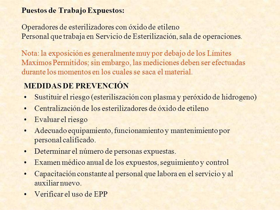 RIESGOS QUIMICOS OXIDO DE ETILENO: Gas altamente tóxico, inflamable, inodoro, su límite máximo permitido en el ambiente es 0,8ppm. Este gas se utiliza