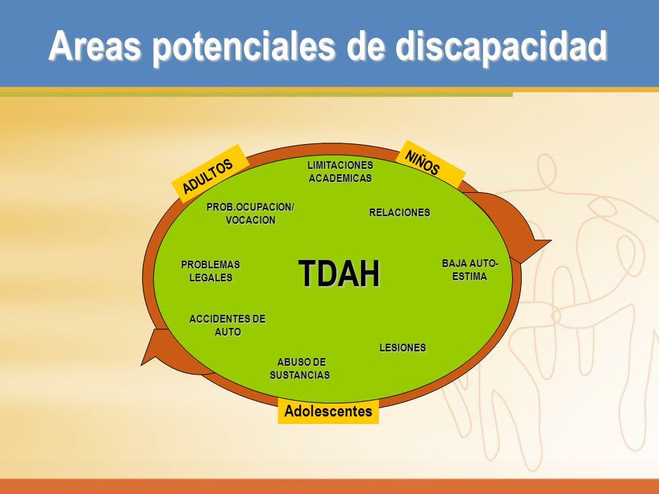 Areas potenciales de discapacidad NIÑOS Adolescentes PROB.OCUPACION/VOCACION PROBLEMASLEGALES ACCIDENTES DE AUTO ABUSO DE ABUSO DESUSTANCIAS LIMITACIO