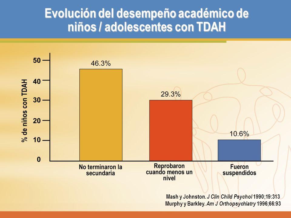 Evolución del desempeño académico de niños / adolescentes con TDAH Mash y Johnston. J Clin Child Psychol 1990;19:313 Murphy y Barkley. Am J Orthopsych
