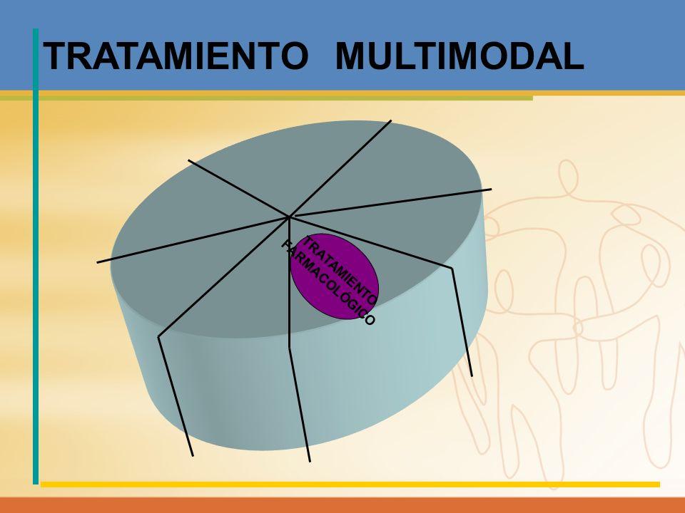 TRATAMIENTO FARMACOLÓGICO TRATAMIENTO MULTIMODAL