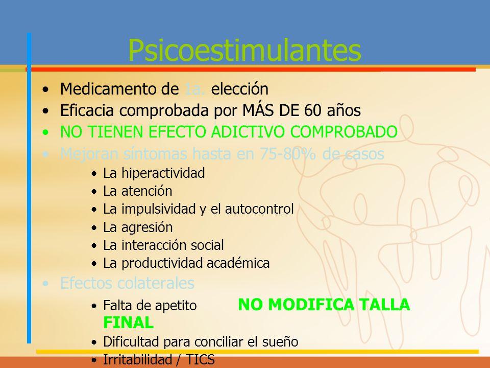 Psicoestimulantes Medicamento de 1a. elección Eficacia comprobada por MÁS DE 60 años NO TIENEN EFECTO ADICTIVO COMPROBADO Mejoran síntomas hasta en 75