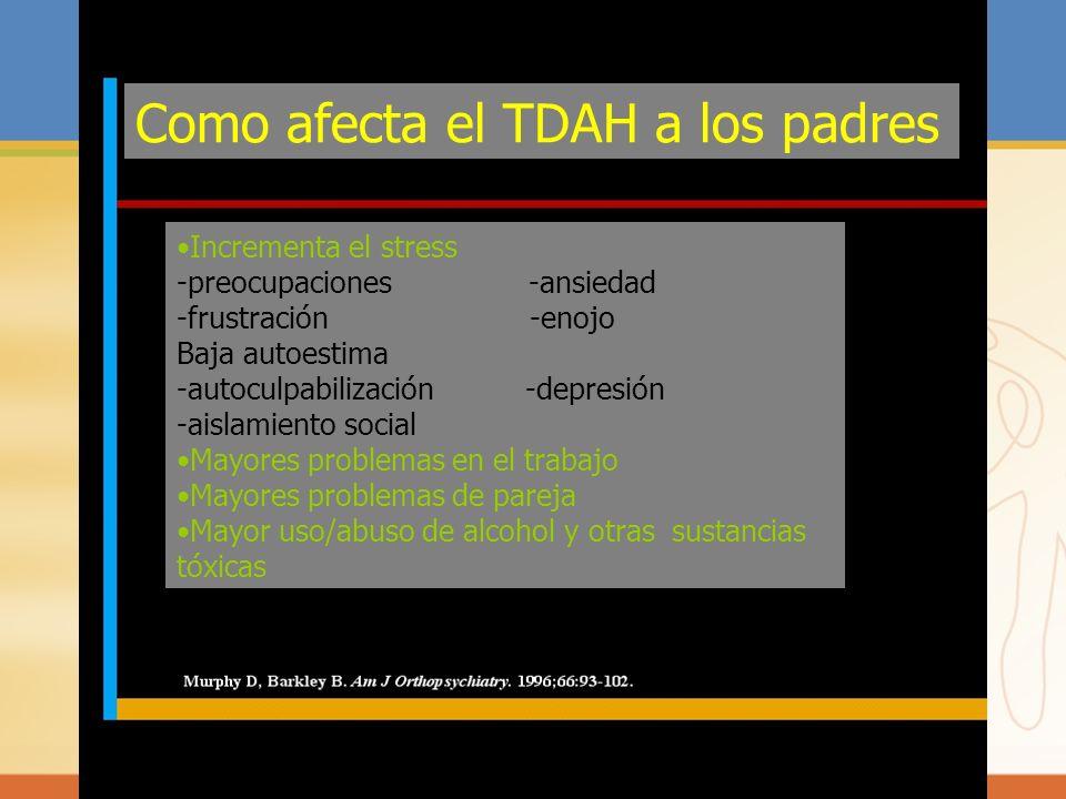 Como afecta el TDAH a los padres Incrementa el stress -preocupaciones -ansiedad -frustración -enojo Baja autoestima -autoculpabilización -depresión -a