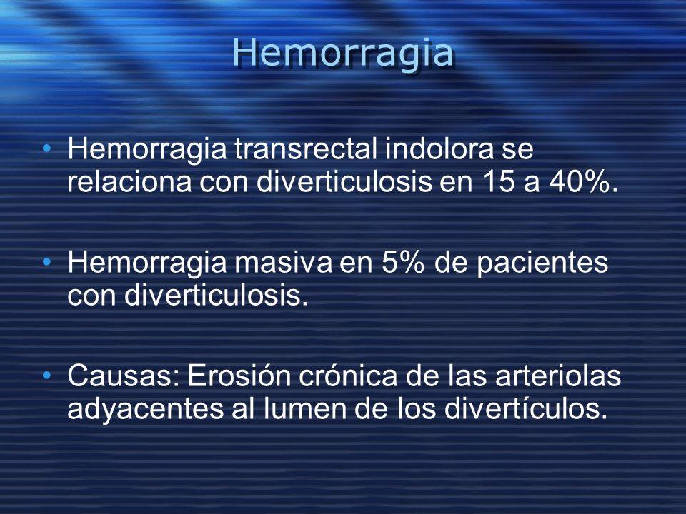 Hemorragia Hemorragia transrectal indolora se relaciona con diverticulosis en 15 a 40%. Hemorragia masiva en 5% de pacientes con diverticulosis. Causa