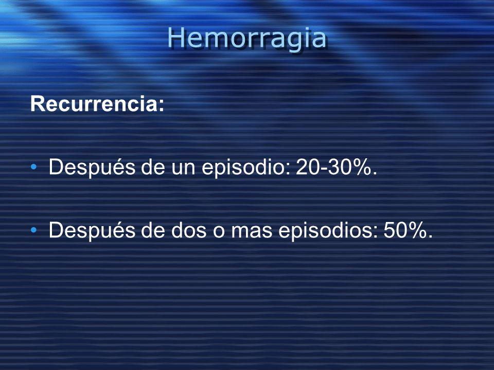 Hemorragia Recurrencia: Después de un episodio: 20-30%. Después de dos o mas episodios: 50%.