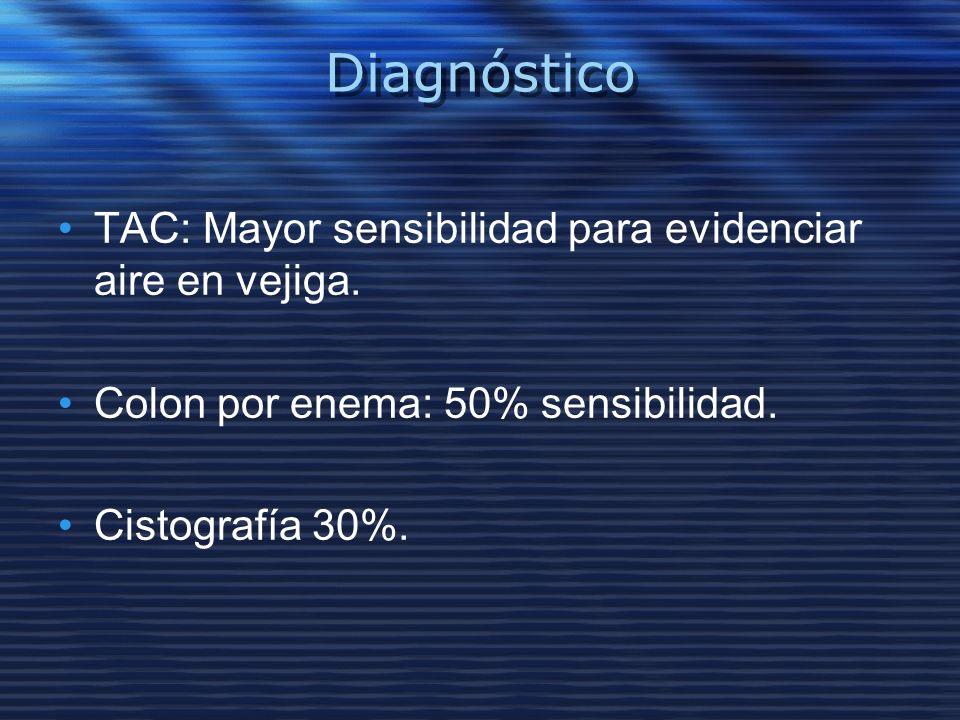 Diagnóstico TAC: Mayor sensibilidad para evidenciar aire en vejiga. Colon por enema: 50% sensibilidad. Cistografía 30%.