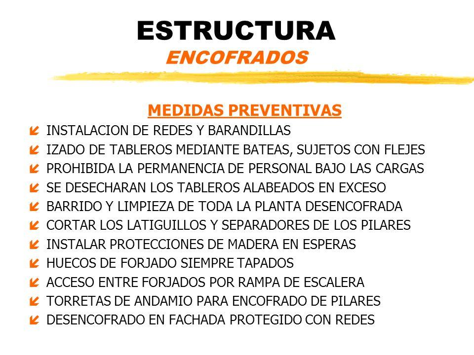 ESTRUCTURA ENCOFRADOS PROTECCIONES COLECTIVAS íBARANDILLAS DE SEGURIDAD EN BORDES Y HUECOS íREDES VERTICALES íMARQUESINAS DE MADERA PARA ACCESO A LA OBRA íREDES DE PROTECCION HORIZONTAL PARA GRANDES LUCES íPLATAFORMAS DE TRABAJO Y DE CARGA Y DESCARGA EQUIPOS DE PROTECCION INDIVIDUAL íROPA DE TRABAJO íCASCO Y GUANTES DE SEGURIDAD CATEGORIA II íARNES DE SEGURIDAD íPROTECTORES AUDITIVOS Y MASCARILLA PARA SIERRA CIRCULAR íGAFAS Y CALZADO DE SEGURIDAD