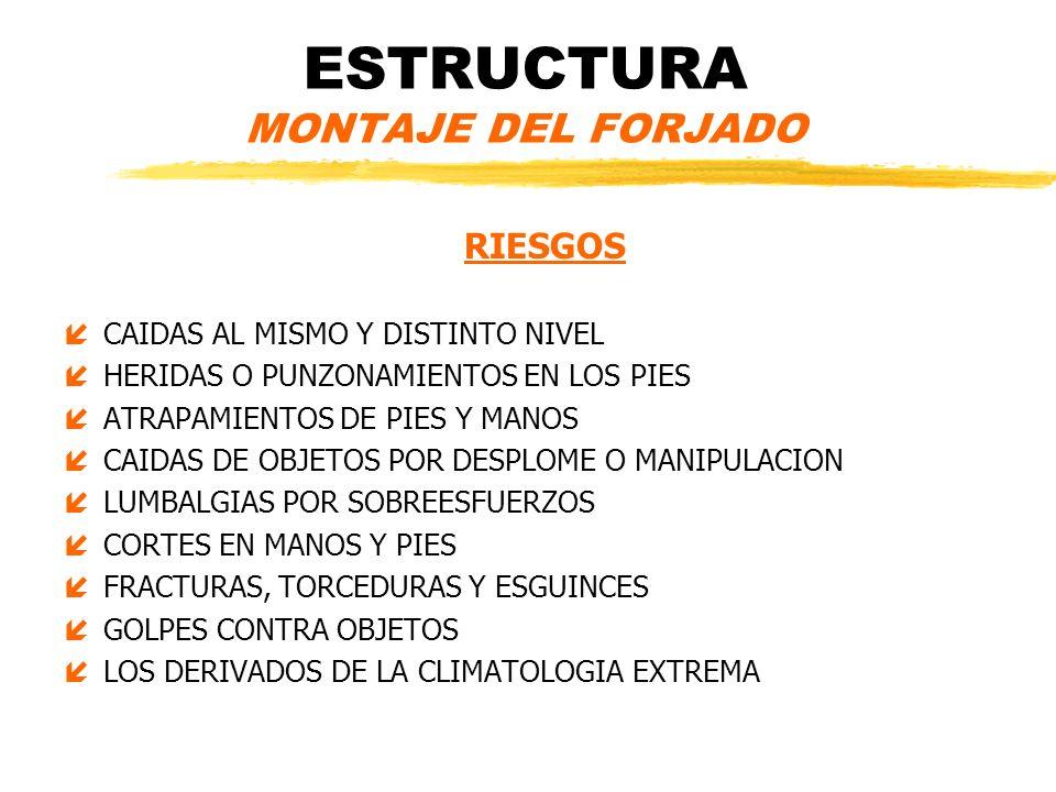 ESTRUCTURA MONTAJE DEL FORJADO MEDIDAS PREVENTIVAS íPIEZAS DEL FORJADO PALETIZADAS Y ENCINTADAS íNO SOBREPASAR EL LIMITE DE CARGA DE LA GRUA íUTILIZAR ESLINGAS COGIDAS A LAS 4 ESQUINAS DEL PALET íNO APILAR PALET ENCIMA DE OTRO íOPERACIONES DE IZADO GUIADAS POR DOS OPERARIOS íENCOFRADOS REVISADOS DIARIAMENTE íHUECOS EN FORJADOS PROTEGIDOS CON REDES HORIZONTALES íACCESO A PLANTA MEDIANTE ESCALERAS SEGURAS íRETIRAR LOS PALETS VACIOS íREALIZAR CORTES DE PIEZAS EN LUGAR PREDETERMINADO íCOLOCACION CORRECTA DE PUNTALES PLANTA BAJA íGRUA CON CONTRAPESO Y BLOQUEADA