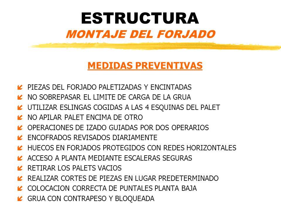 ESTRUCTURA MONTAJE DEL FORJADO PROTECCIONES COLECTIVAS íBARANDILLAS DE SEGURIDAD EN BORDES Y HUECOS íREDES VERTICALES íMARQUESINAS DE MADERA PARA ACCESO A LA OBRA íREDES DE PROTECCION HORIZONTAL PARA GRANDES LUCES íPLATAFORMAS DE TRABAJO Y DE CARGA Y DESCARGA EQUIPOS DE PROTECCION INDIVIDUAL íROPA DE TRABAJO íCASCO Y GUANTES DE SEGURIDAD CATEGORIA II íARNES DE SEGURIDAD íGAFAS Y CALZADO DE SEGURIDAD