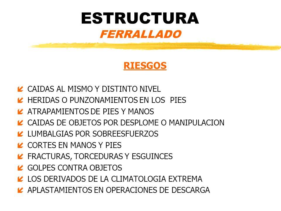 ESTRUCTURA FERRALLADO RIESGOS íCAIDAS AL MISMO Y DISTINTO NIVEL íHERIDAS O PUNZONAMIENTOS EN LOS PIES íATRAPAMIENTOS DE PIES Y MANOS íCAIDAS DE OBJETO