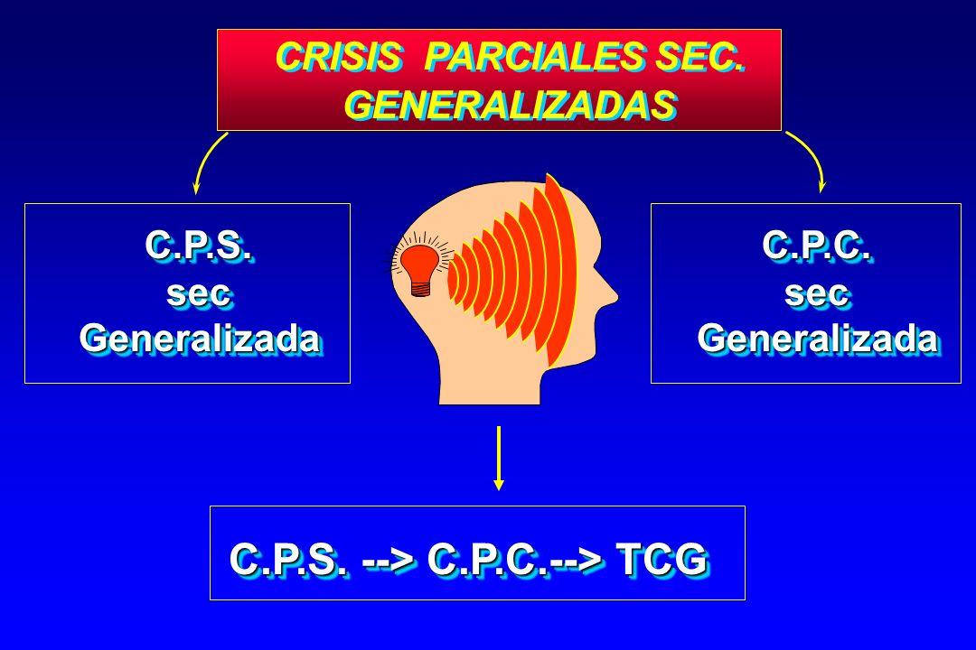 C.P.S.secGeneralizadaC.P.S.secGeneralizada CRISIS PARCIALES SEC. GENERALIZADAS C.P.C.secGeneralizadaC.P.C.secGeneralizada C.P.S. --> C.P.C.--> TCG