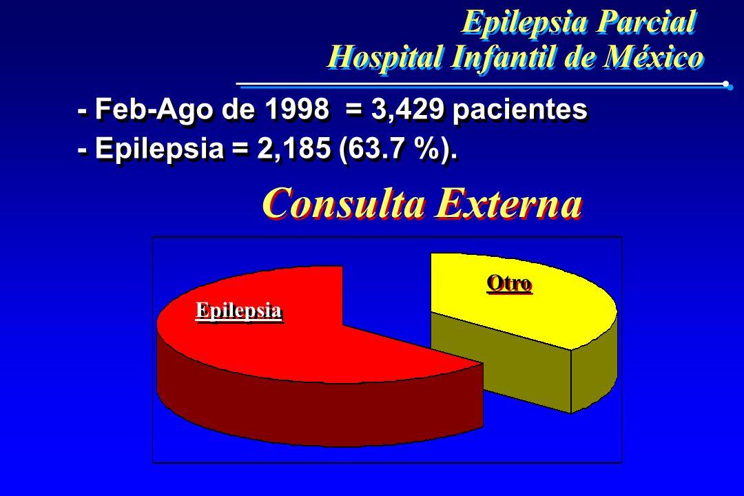 Epilepsia Parcial Hospital Infantil de México Epilepsia Parcial Hospital Infantil de México - Feb-Ago de 1998 = 3,429 pacientes - Epilepsia = 2,185 (6
