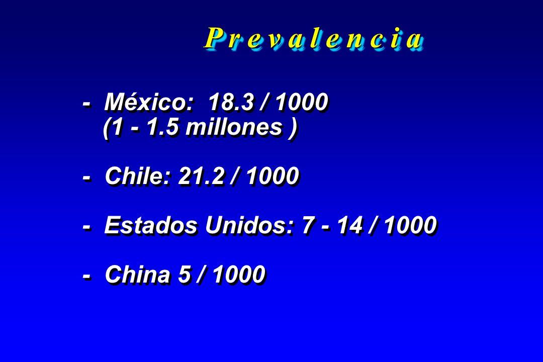 - México: 18.3 / 1000 (1 - 1.5 millones ) - Chile: 21.2 / 1000 - Estados Unidos: 7 - 14 / 1000 - China 5 / 1000 - México: 18.3 / 1000 (1 - 1.5 millone