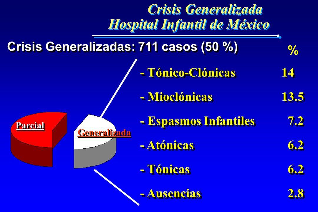 Crisis Generalizada Hospital Infantil de México Crisis Generalizada Hospital Infantil de México Crisis Generalizadas: 711 casos (50 %) Parcial General