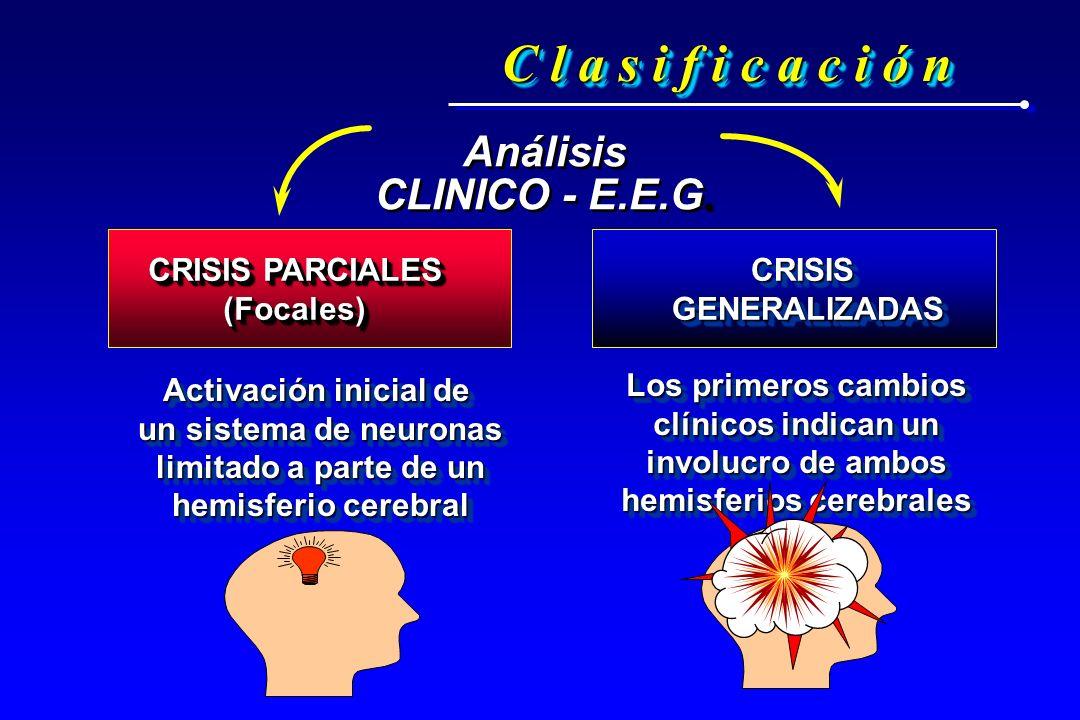 Análisis CLINICO - E.E.G. Análisis CLINICO - E.E.G. CRISIS PARCIALES (Focales) (Focales)CRISISGENERALIZADASCRISISGENERALIZADAS Activación inicial de u