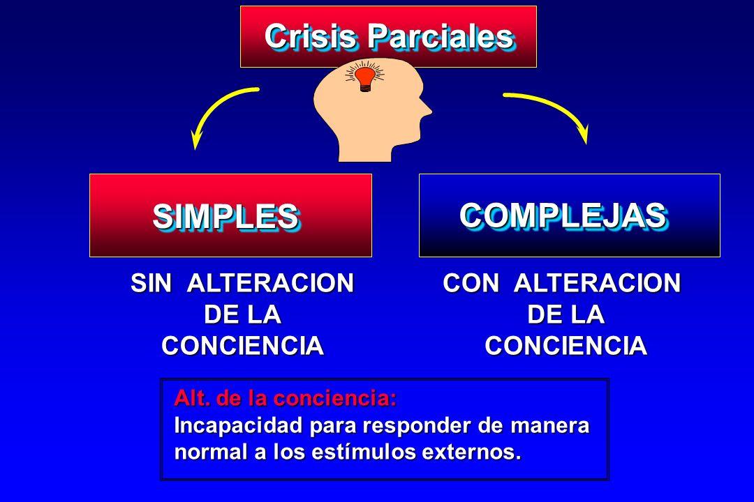 SIMPLESSIMPLES COMPLEJASCOMPLEJAS SIN ALTERACION DE LA CONCIENCIA CON ALTERACION DE LA CONCIENCIA Alt. de la conciencia: Incapacidad para responder de