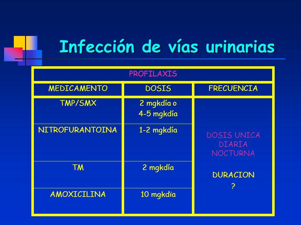 Infección de vías urinarias PROFILAXIS MEDICAMENTODOSISFRECUENCIA TMP/SMX2 mgkdía o 4-5 mgkdía DOSIS UNICA DIARIA NOCTURNA DURACION ? NITROFURANTOINA1