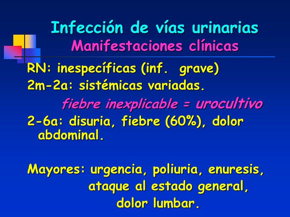 Infección de vías urinarias Manifestaciones clínicas RN: inespecíficas (inf. grave) 2m-2a: sistémicas variadas. fiebre inexplicable = urocultivo fiebr