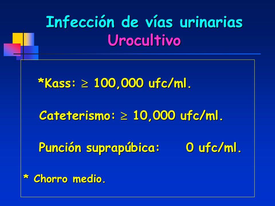 Infección de vías urinarias Urocultivo *Kass: 100,000 ufc/ml. Cateterismo: 10,000 ufc/ml. Cateterismo: 10,000 ufc/ml. Punción suprapúbica: 0 ufc/ml. P