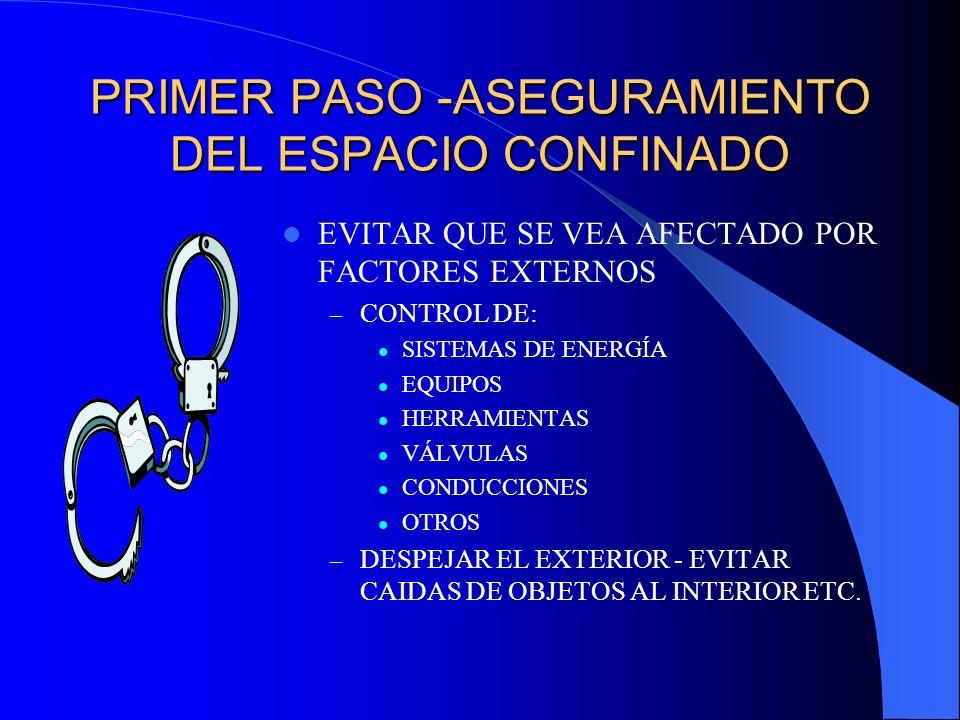 PRIMER PASO -ASEGURAMIENTO DEL ESPACIO CONFINADO EVITAR QUE SE VEA AFECTADO POR FACTORES EXTERNOS – CONTROL DE: SISTEMAS DE ENERGÍA EQUIPOS HERRAMIENT