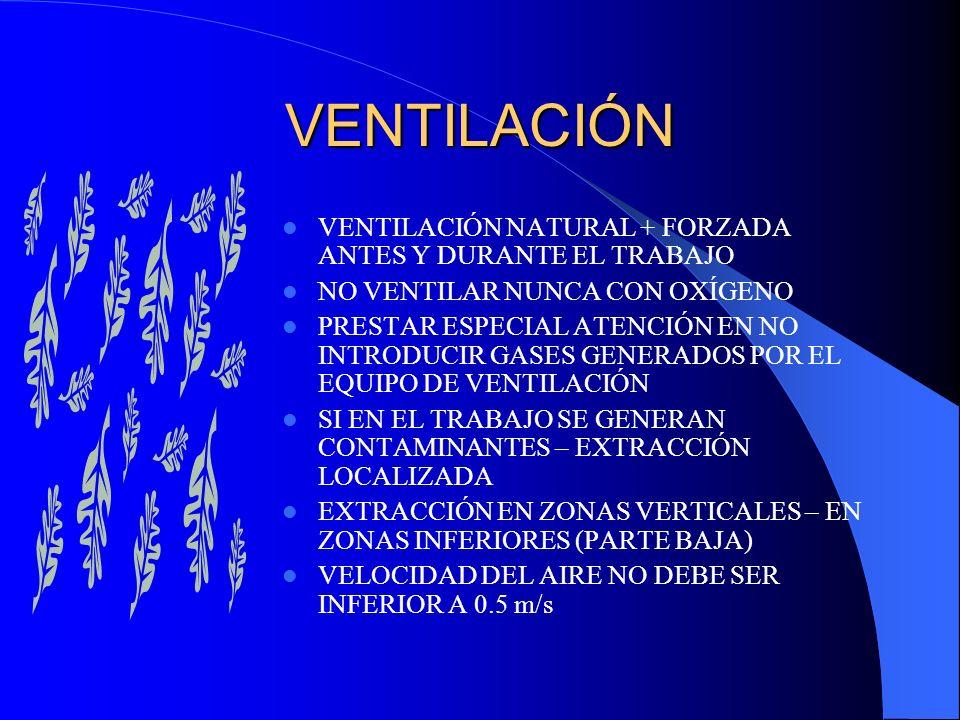 VENTILACIÓN VENTILACIÓN NATURAL + FORZADA ANTES Y DURANTE EL TRABAJO NO VENTILAR NUNCA CON OXÍGENO PRESTAR ESPECIAL ATENCIÓN EN NO INTRODUCIR GASES GE